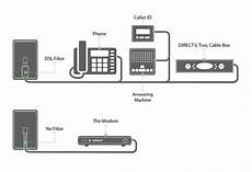 Dsl Wiring Connection by Wrg 7069 Centurylink Modem Wiring Diagram