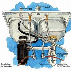 Kitchen Sink Plumbing Diagram by Installing A Kitchen Sink How To Install Kitchen