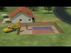geothermie mit erdwaermepumpen erdwaerme funktion und animation einer erdw 228 rmesonde geothermie