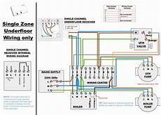 honeywell baseboard thermostat wiring diagram new honeywell central heating thermostat wiring diagram combi