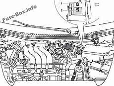 1998 vw engine diagrams fuse box diagram gt volkswagen new beetle 1998 2011
