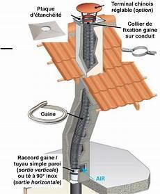 Diametre Conduit De Cheminée Conduit Fum 195 169 E Inox Peau