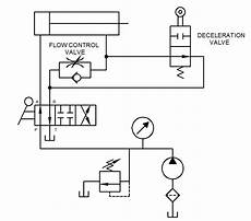 Air Flow Valve Schematic by Bypass Flow Circuit Manufacturinget Org