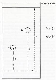 illumina tutorial d 252 nnschichtchromatographie dc