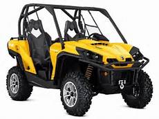 can am commander xt 1000 motorcycles for sale in wisconsin