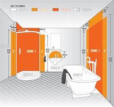 Bathroom Lighting Ip Zones by Understanding Bathroom Lighting The Ip Rating Explained