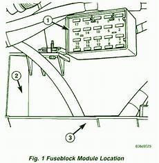 2002 jeep fuse diagram 2002 jeep wrangler fuse box diagram auto fuse box diagram