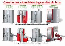 Prix D Une Chaudiere A Granules De Bois Hargassner Chaudi 232 Re Granul 233 S Mixte D 233 Chiquet 233 Dordogne