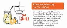 Durchfall 7 Schnelle Hausmittel Gegen Diarrhoe