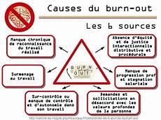 burn out travail du burn out au bore out