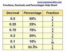 decimal percentage worksheet 7255 cazoom maths worksheets number resources math worksheets