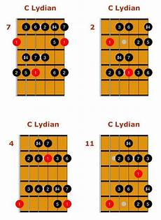 guitar scales explained guitar scales and modes explained easy shapes licks and patterns guitar scales jazz