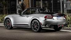 Fiat 124 Spider Abarth 2017 Wallpapers