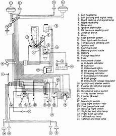 1969 cj wiring diagram repair guides wiring diagrams wiring diagrams autozone