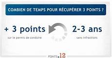 combien de points combien de temps pour r 233 cup 233 rer 3 points de permis de conduire points12
