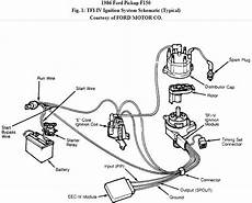 86 ford truck wiring diagram where can i a pdf of 1986 f 150 wiring diagram
