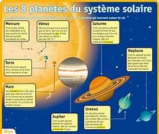 planning etoile de venus fiche expos 233 s les 8 plan 232 tes du syst 232 me solaire g 233 o 02