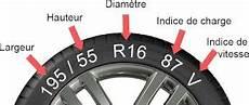 lire un pneu exemple de page 2 dk pneus
