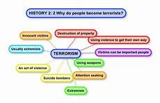 why do become terrorists different types of terrorism key stage 7 revision plans