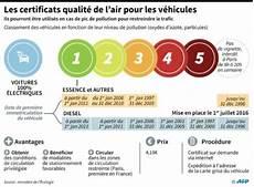 vignette auto paris 2017 circulation 171 vignette 187 anti pollution obligatoire d 232 s