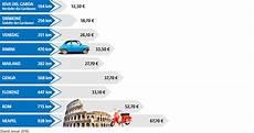maut italien so teuer wird 180 s autowelt