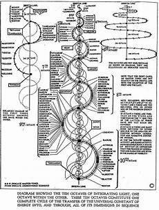 periodic chart walter in 2019 pinterest geometr 237 a sagrada geometr 237 a
