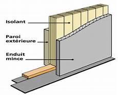 isolation thermique des murs intérieurs isolation thermique des murs par l ext 233 rieur isolation id 233 es