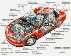 car engine manuals 1999 gmc ev1 regenerative braking name of parts on a car google search vehicles used car parts aftermarket parts discount