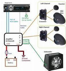 follow these instructions for proper installation methods in order to install a car с