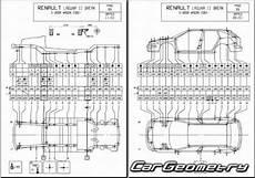 кузовные размеры Renault Laguna Ii 2001 2005 Dimensions