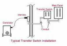 reliance controls 31410crk pro transfer switch kit review power up generator