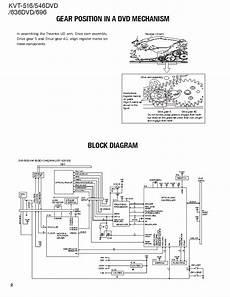 kenwood kvt 516 wiring diagram wiring diagram virtual fretboard