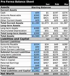 cash flow links with the balance sheet