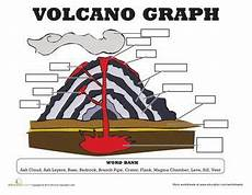science worksheets volcanoes 12440 49 best volcano stuff images on