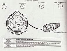 1972 ford bronco ignition switch wiring diagram ford f 350 i an uhaul truck f nnn nnn nnn 302ci that
