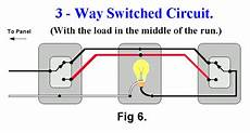 electrical need advice installing motion sensing light switches home improvement stack