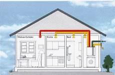 zentrale klimaanlage haus nachrüsten kontrollierte wohnrauml 252 ftung mit passiver und aktiver