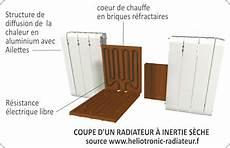 Guide Des Radiateurs 224 Inertie Briques R 233 Fractaires