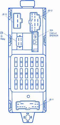 Mazda Mx6 1995 Fuse Box Block Circuit Breaker Diagram