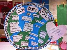 kindergarten lesson plan for earth day earth day crafts earth day preschool activities earth