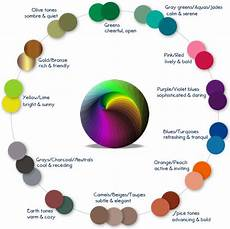 idesign light and colours colours psychology