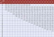 gewicht berechnen stahl gewichtsrechner gewichtstabellen ws stahl