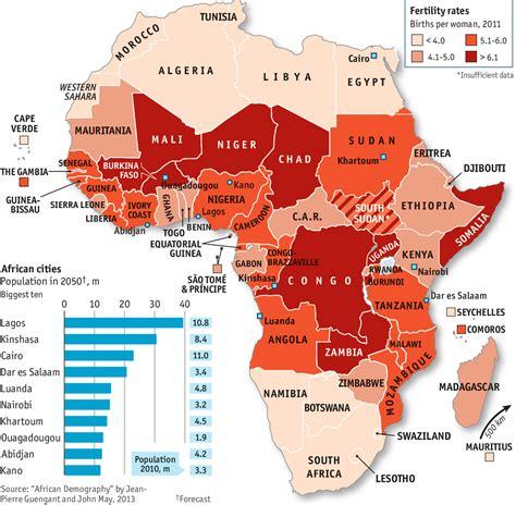 Ethiopia Population Growth