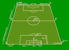 Ukuran Lapangan Sepak Bola Panjang Dan Lebar