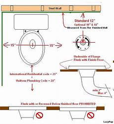 abstand wc wand leaky toilet do it yourself surftalk