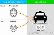 installation prise electrique pour voiture prise pour voiture 233 lectrique