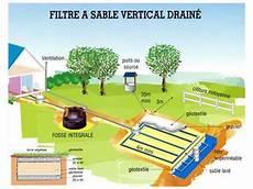 préfiltre fosse septique a24 filtering mass