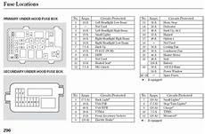 2008 jeep compass interior fuse box location brokeasshome com