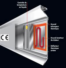 plinthe chauffante électrique qu est ce qu un radiateur plinthe ecomatic construire