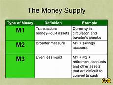 are loans m1 or m2 econ ch14 money banking